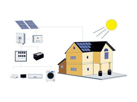 5KW Off-Grid-Connected Solar PV System